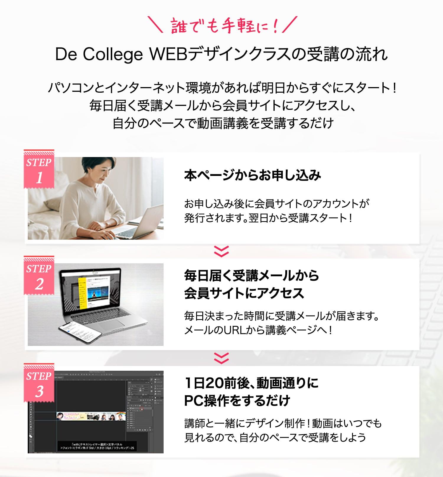 De College WEBデザインクラスの受講の流れ